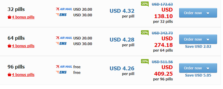 Generaldrugstore.com Free Pills Offer