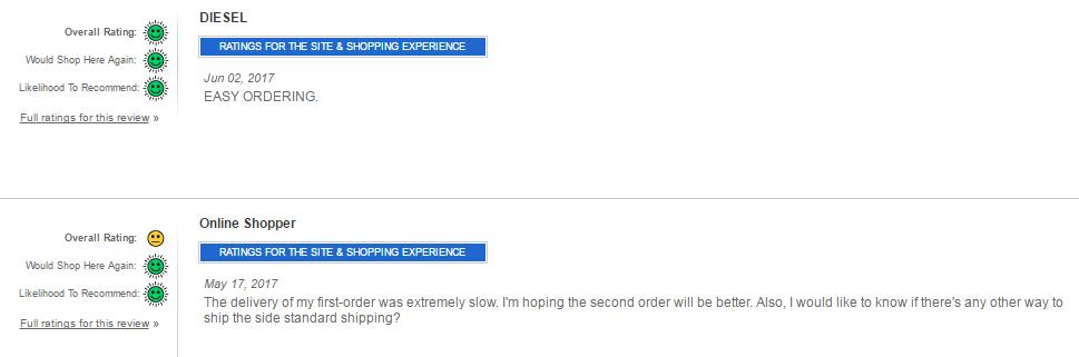 Globalpharmacyplus.com Reviews 2016