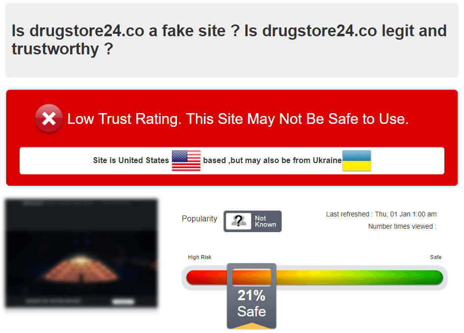 Drugstore24.co Trust Rating