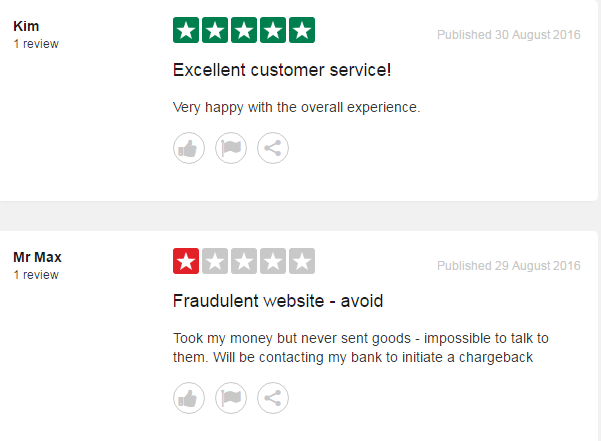 Clearchemist.co.uk Customer Experience