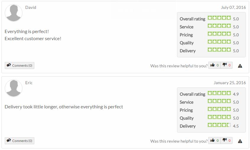 Kamagradeal.com Customer Experience